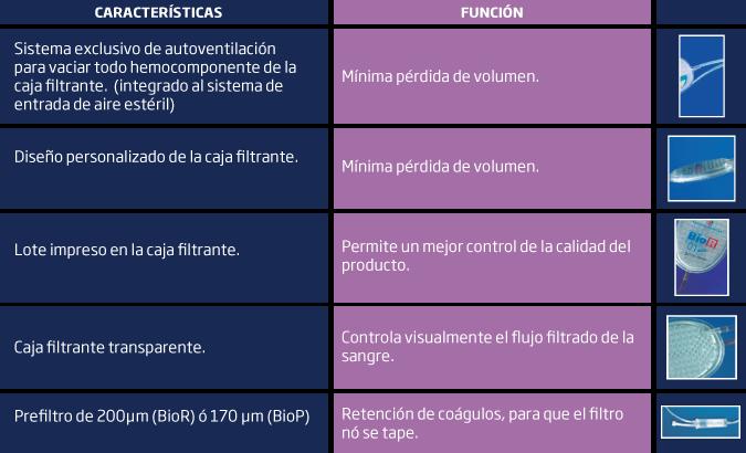 cuadrofiltros-de-Leucodeplecion